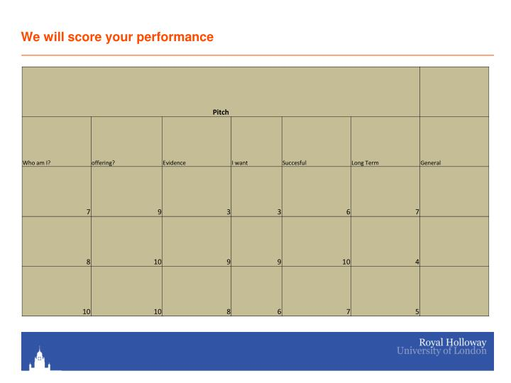 We will score your performance