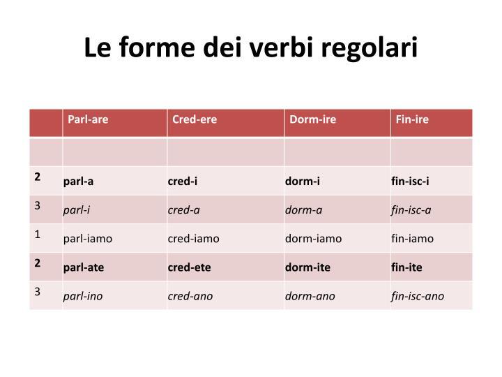 Le forme dei verbi