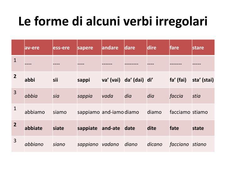 Le forme di alcuni verbi