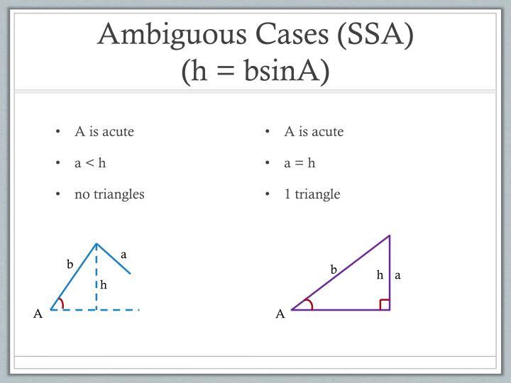 Ambiguous Cases (SSA)