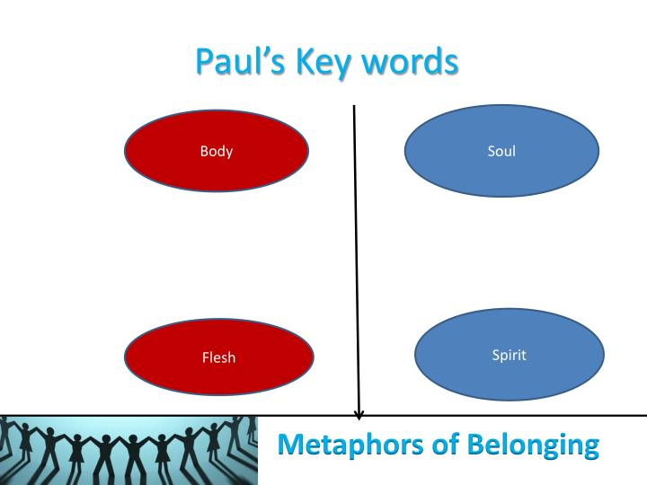 Paul s key words