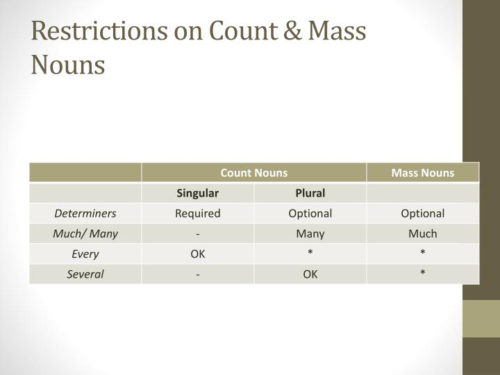 Restrictions on Count & Mass Nouns
