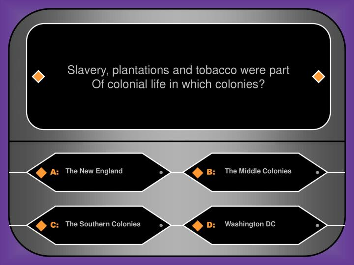 Slavery, plantations and tobacco were part