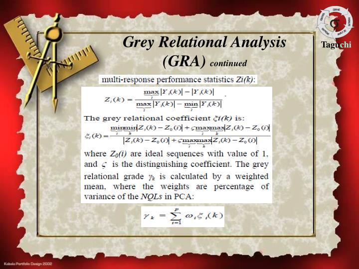 Grey Relational Analysis (GRA)