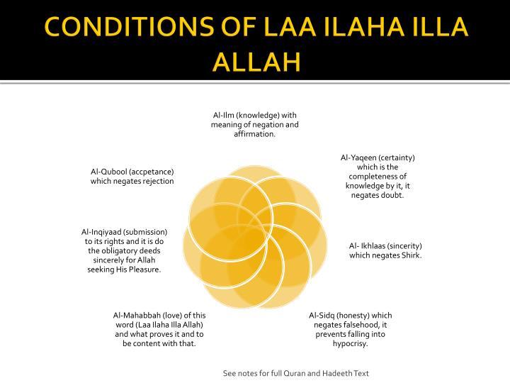 CONDITIONS OF LAA ILAHA ILLA ALLAH