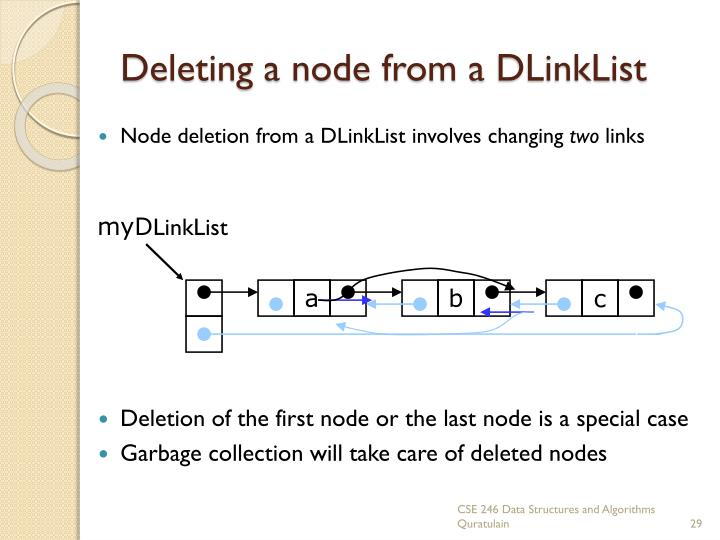Node deletion from a