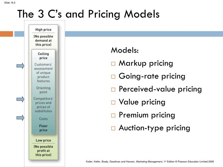 The 3 C's and Pricing Models