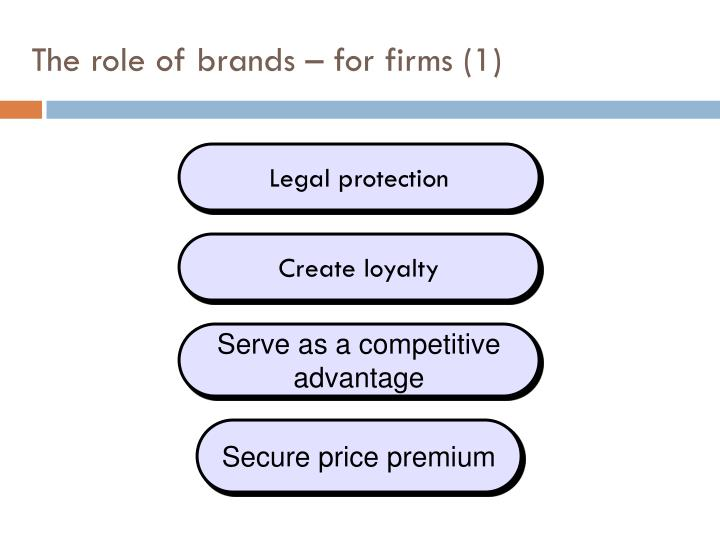 The role of brands – for firms (1)