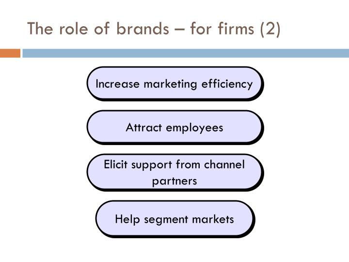 The role of brands – for firms (2)