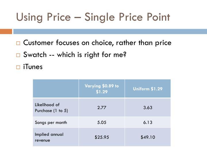 Using Price – Single Price Point