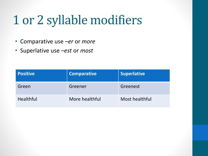 1 or 2 syllable modifiers