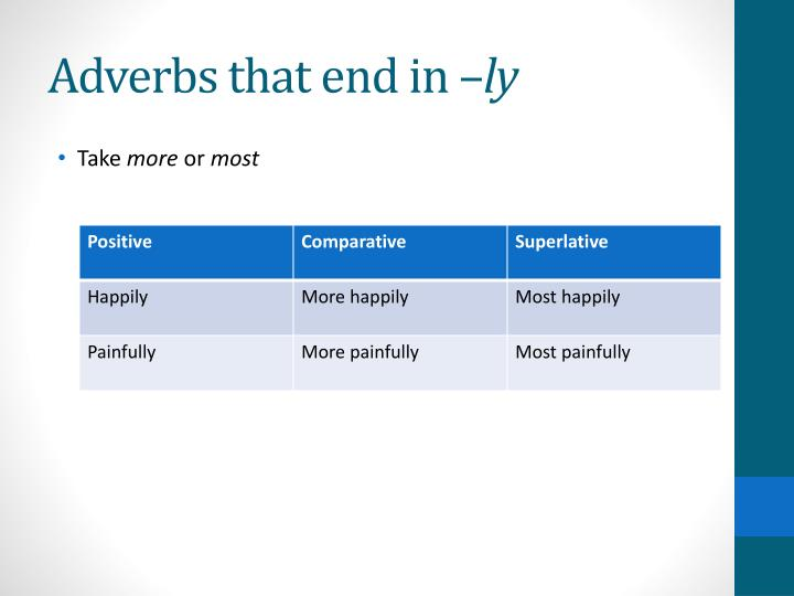 Adverbs that end in –