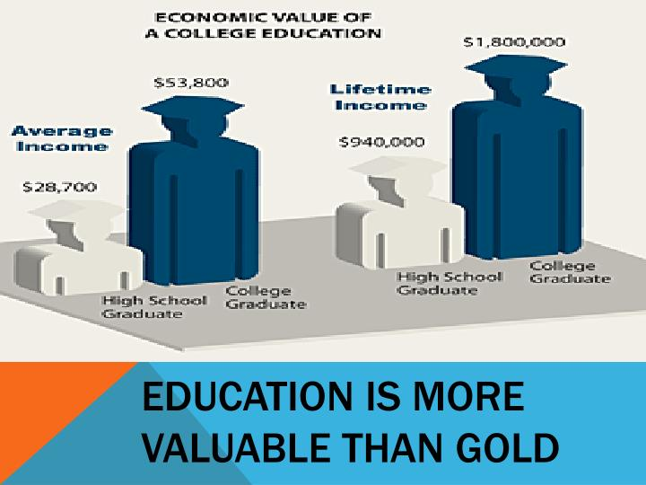Education is more valuable than gold