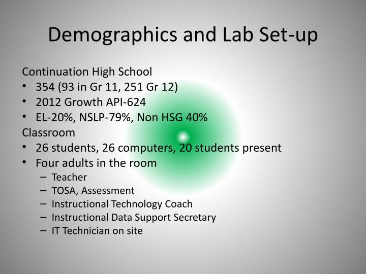 Demographics and lab set up