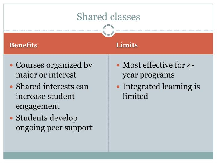 Shared classes