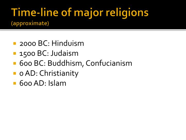 Time-line of major religions