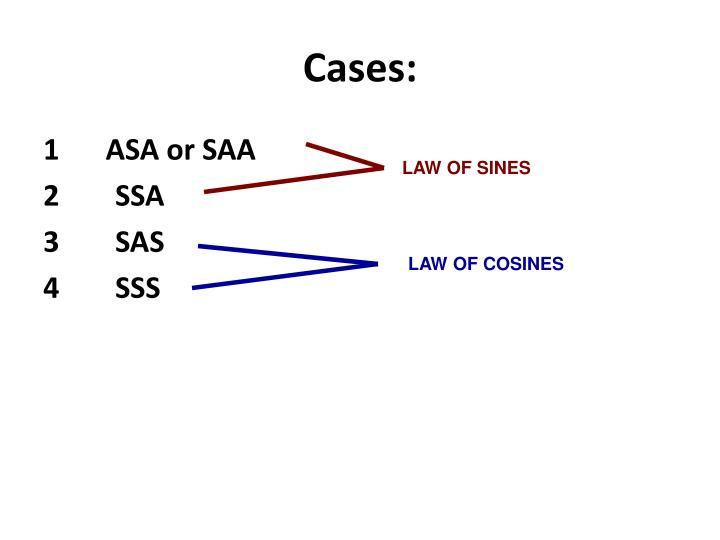 Cases: