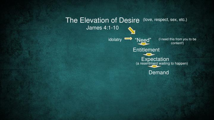 The Elevation of Desire