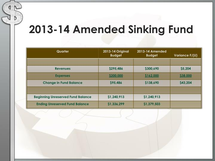 2013-14 Amended Sinking Fund