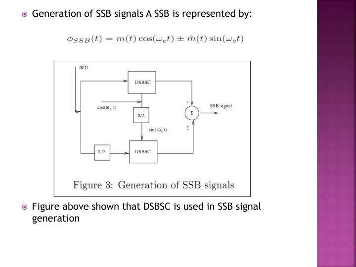 Generation of SSB signals A SSB is represented by: