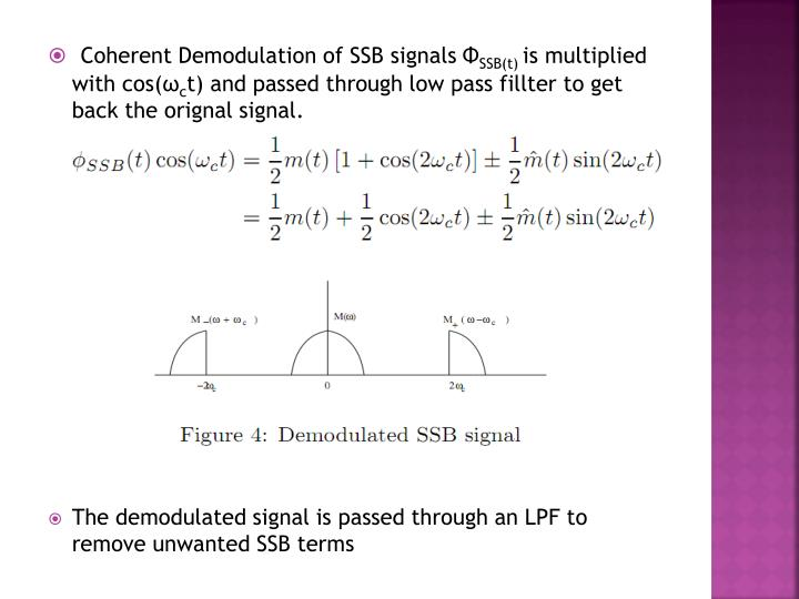 Coherent Demodulation of SSB signals