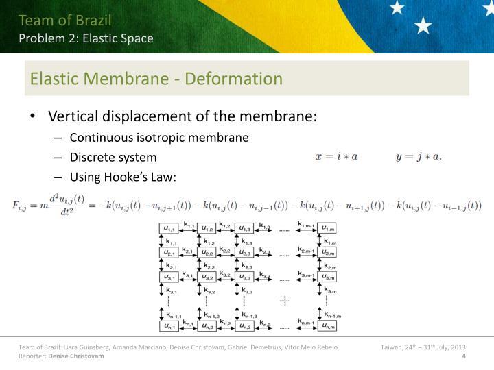 Elastic Membrane - Deformation