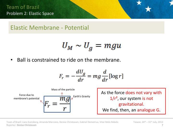Elastic Membrane - Potential