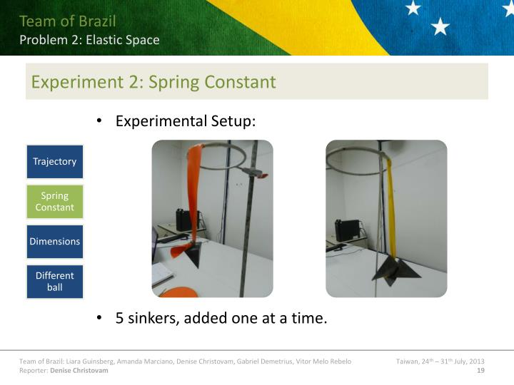Experiment 2: Spring Constant