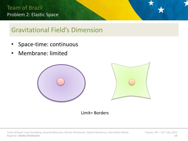 Gravitational Field's Dimension