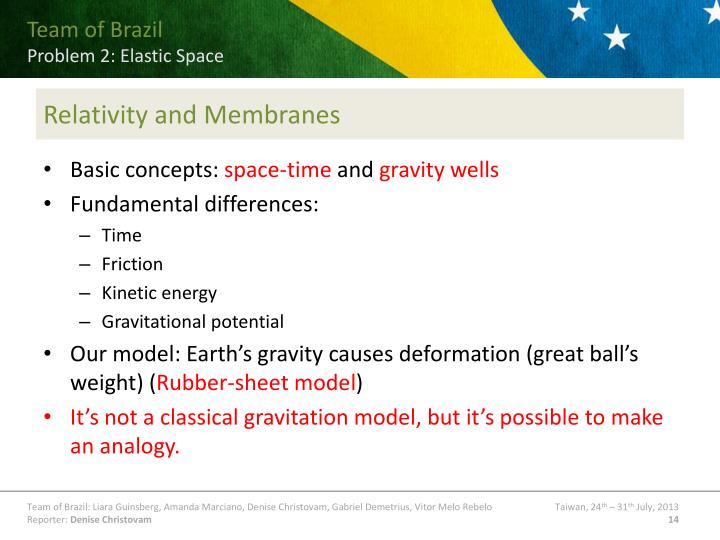 Relativity and Membranes