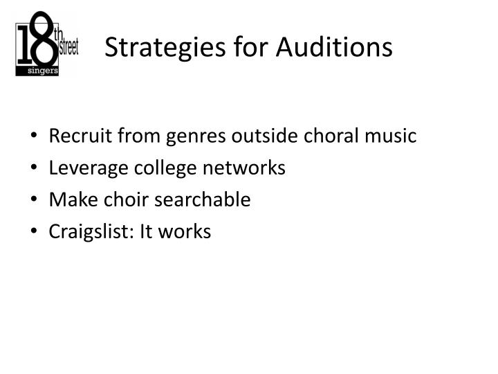 Strategies for Auditions