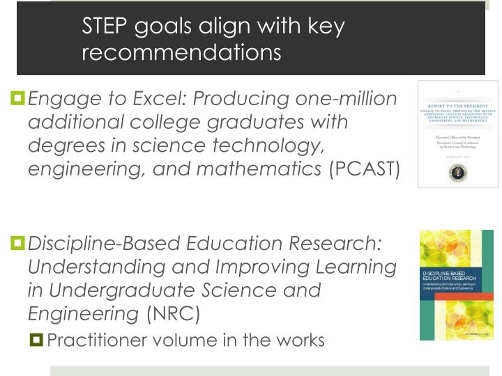 STEP goals align with key recommendations
