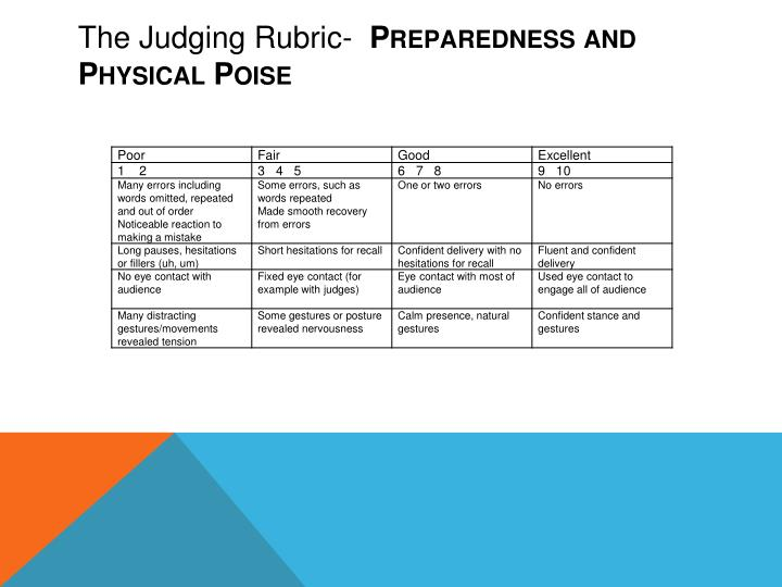 The Judging Rubric-