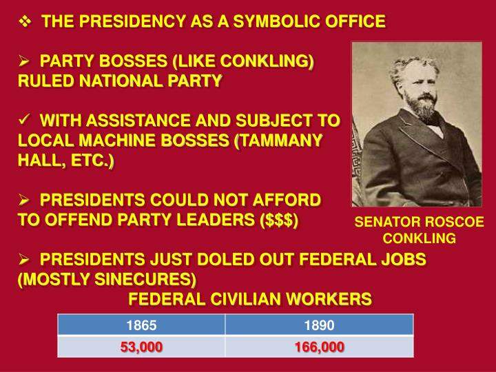The Presidency as a Symbolic Office