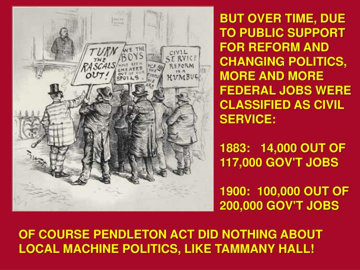 BUT OVER TIME, DUE TO PUBLIC SUPPORT FOR REFORM AND CHANGING POLITICS,
