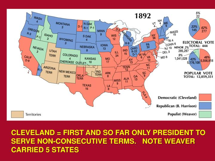 CLEVELAND = FIRST AND SO FAR ONLY PRESIDENT TO SERVE NON-CONSECUTIVE TERMS.   NOTE WEAVER CARRIED 5 STATES