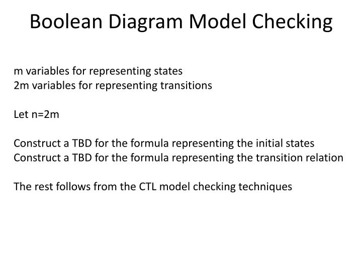Boolean Diagram Model Checking