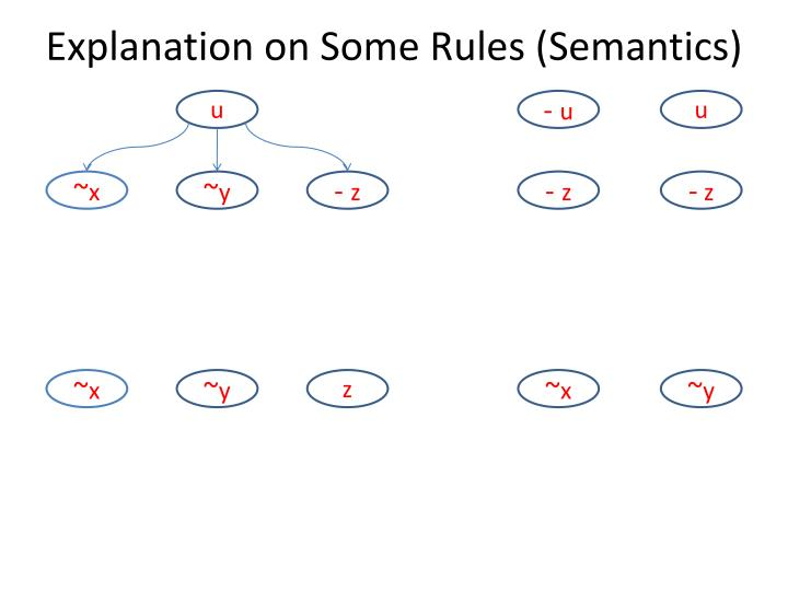 Explanation on Some Rules (Semantics)
