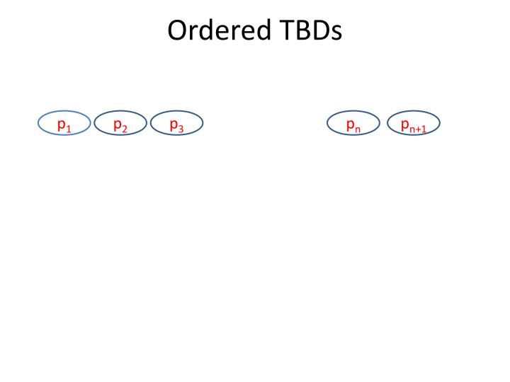 Ordered tbds