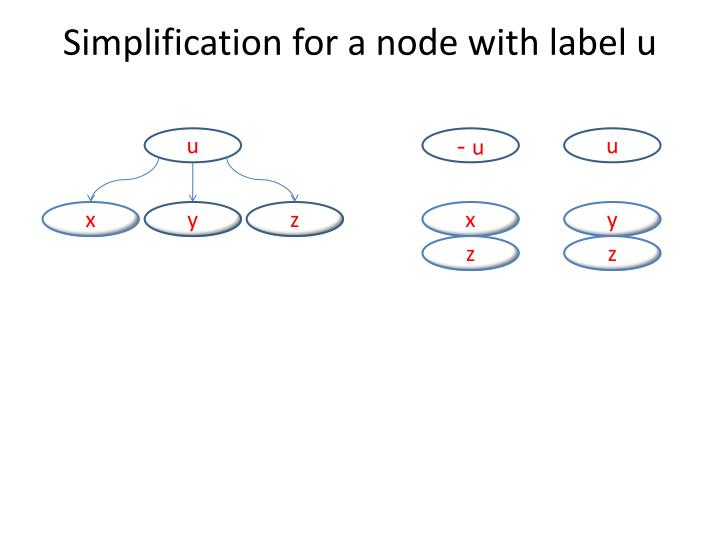 Simplification for a node with label u
