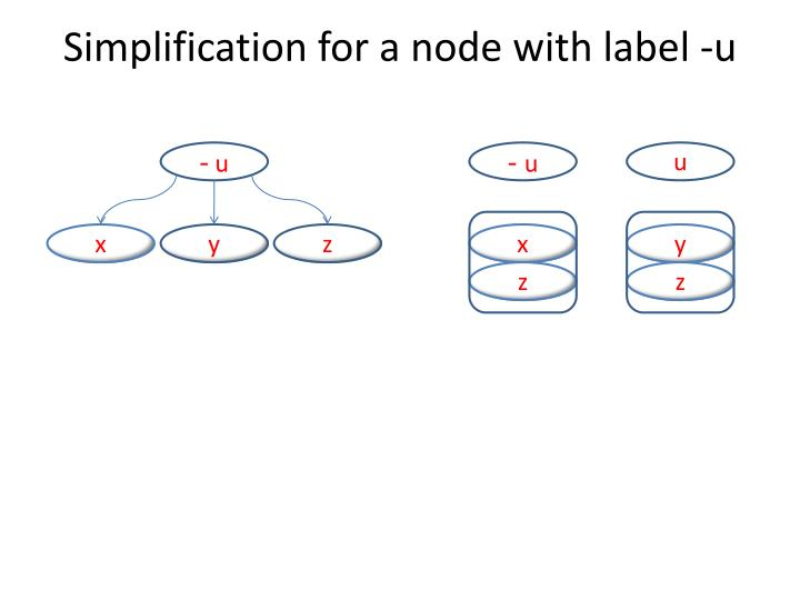 Simplification for a node with label -u