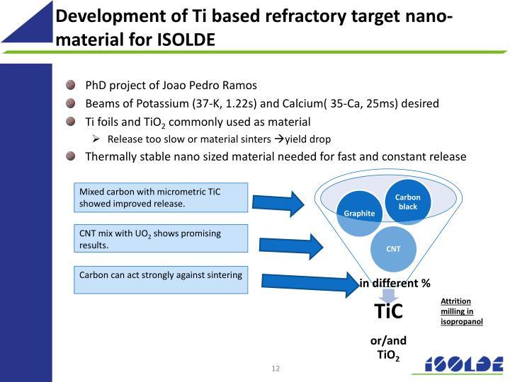 Development of Ti based refractory target