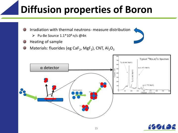 Diffusion properties of Boron