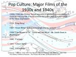 pop culture major films of the 1930s and 1940s