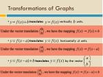 transformations of graphs