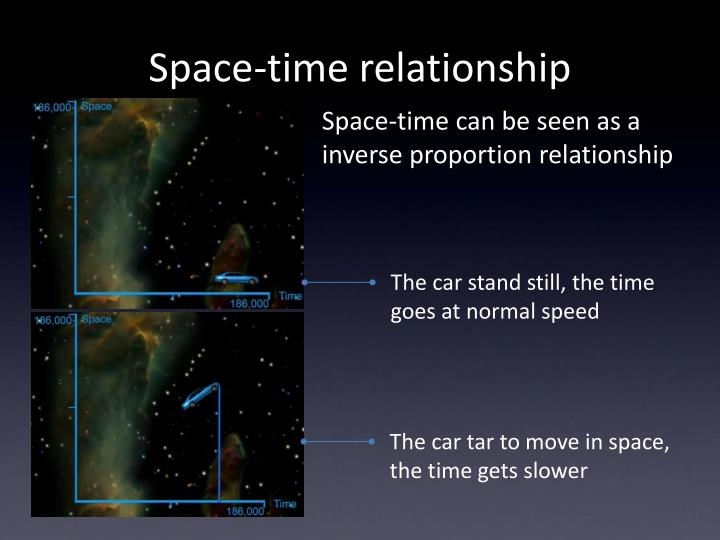 Space-time relationship