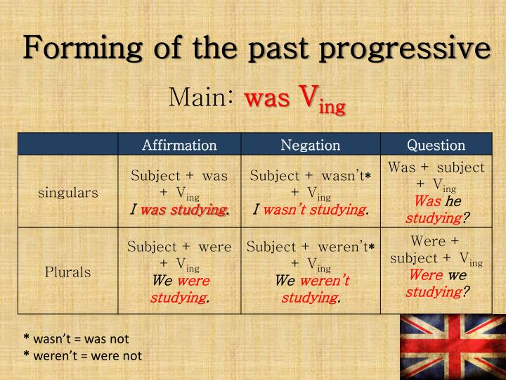 Forming of the past
