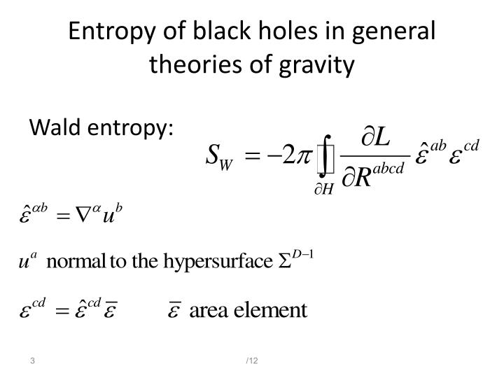 Entropy of black holes in general theories of gravity