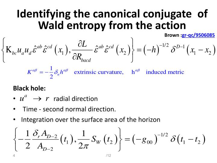 Identifying the canonical