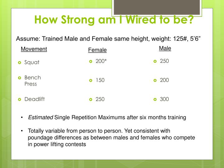 How Strong am I Wired to be?